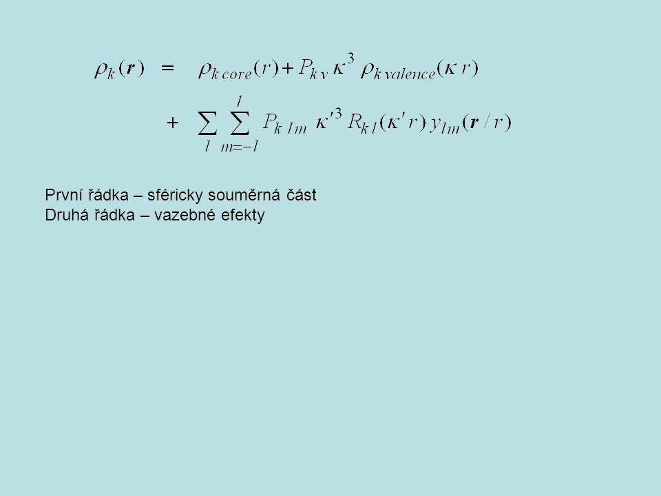 První řádka – sféricky souměrná část Druhá řádka – vazebné efekty