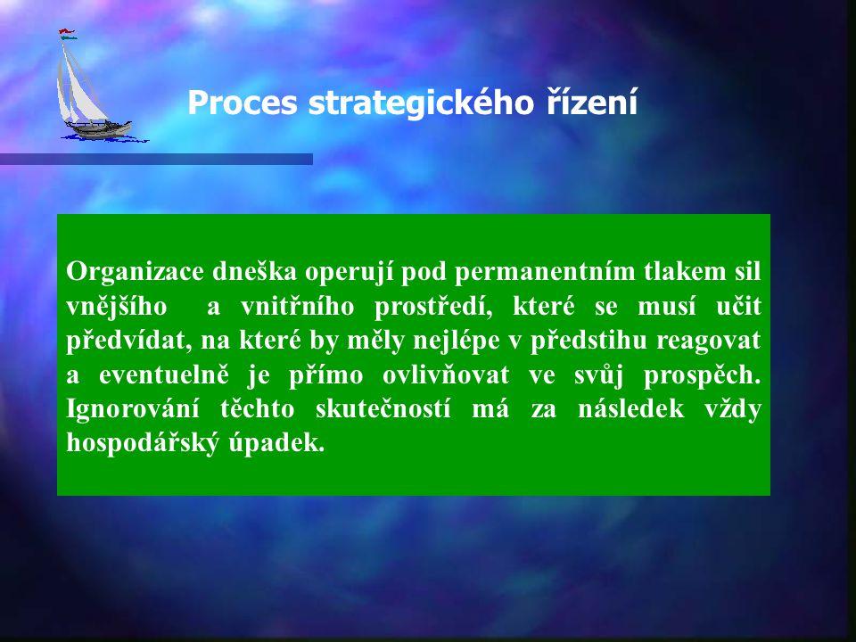 Proces strategického řízení Organizace dneška operují pod permanentním tlakem sil vnějšího a vnitřního prostředí, které se musí učit předvídat, na kte