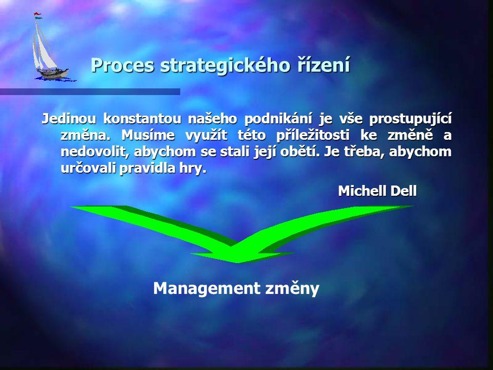 Proces strategického řízení Proces strategického řízení Jedinou konstantou našeho podnikání je vše prostupující změna. Musíme využít této příležitosti