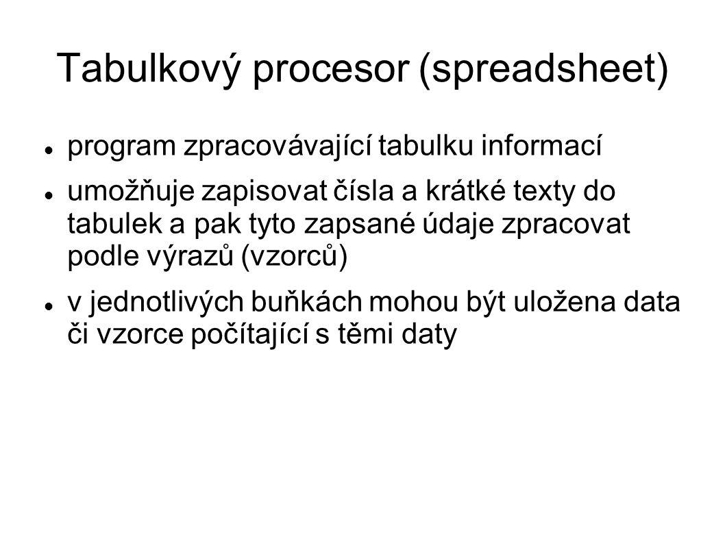 Tabulkový procesor (spreadsheet) program zpracovávající tabulku informací umožňuje zapisovat čísla a krátké texty do tabulek a pak tyto zapsané údaje zpracovat podle výrazů (vzorců) v jednotlivých buňkách mohou být uložena data či vzorce počítající s těmi daty