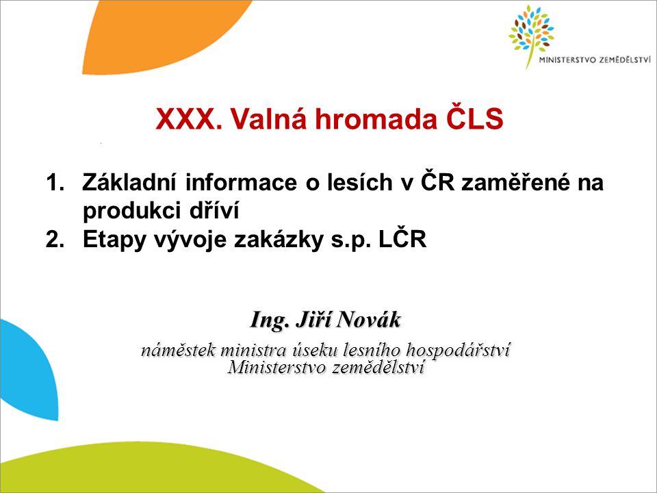 1.Základní informace o lesích v ČR zaměřené na produkci dříví 2.Etapy vývoje zakázky s.p.