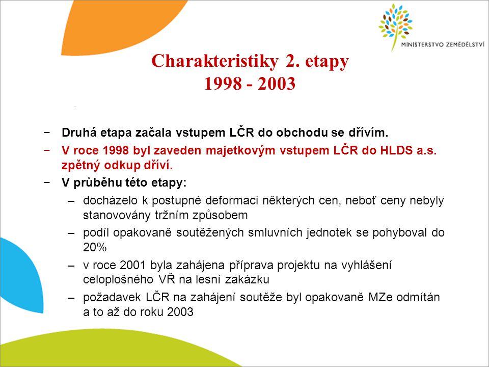 −Druhá etapa začala vstupem LČR do obchodu se dřívím.