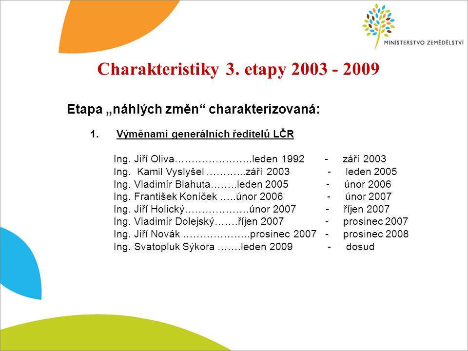 Charakteristiky 3.