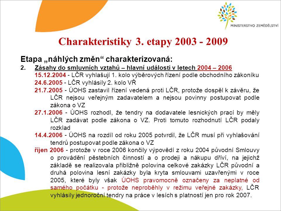 """Charakteristiky 3. etapy 2003 - 2009 Etapa """"náhlých změn charakterizovaná: 2."""