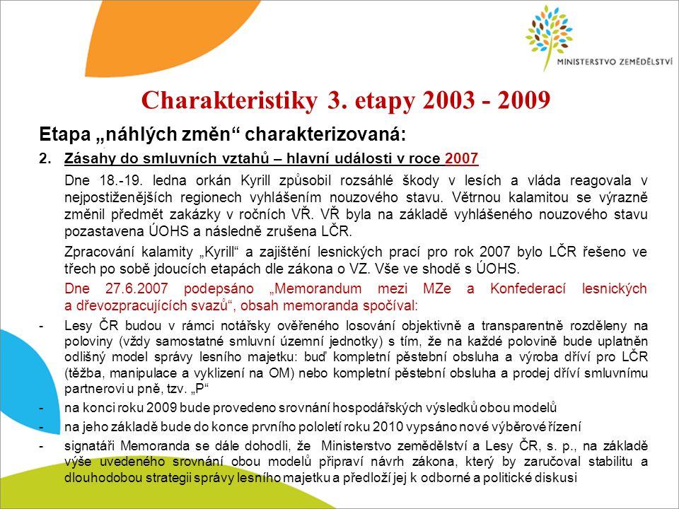 """Etapa """"náhlých změn charakterizovaná: 2.Zásahy do smluvních vztahů – hlavní události v roce 2007 Dne 18.-19."""