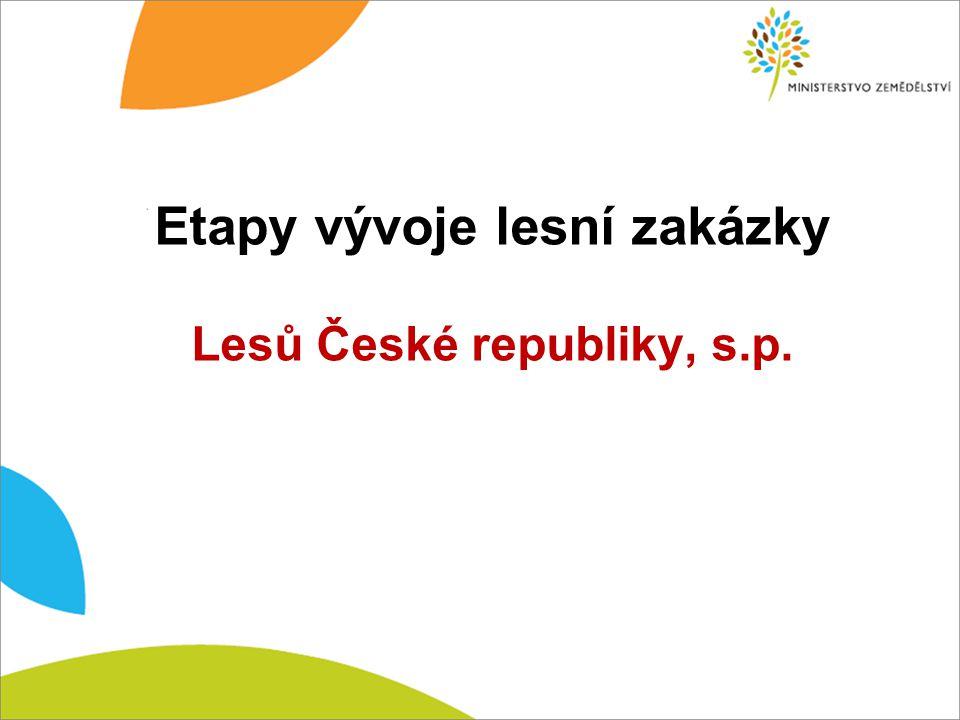 Etapy vývoje lesní zakázky Lesů České republiky, s.p.