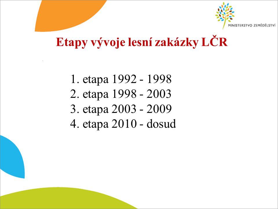 Etapy vývoje lesní zakázky LČR 1. etapa 1992 - 1998 2. etapa 1998 - 2003 3. etapa 2003 - 2009 4. etapa 2010 - dosud