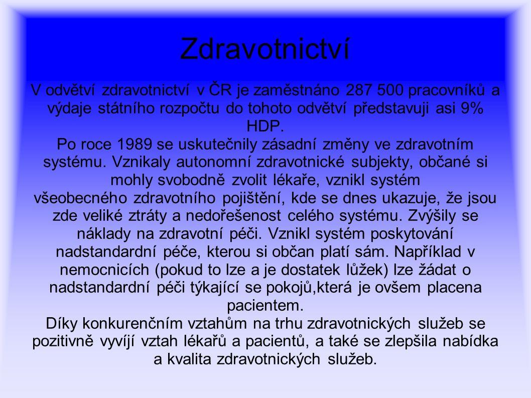 Zdravotnictví V odvětví zdravotnictví v ČR je zaměstnáno 287 500 pracovníků a výdaje státního rozpočtu do tohoto odvětví představuji asi 9% HDP.