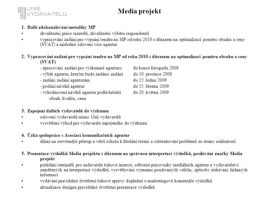 Media projekt 1. Další zdokonalování metodiky MP zkvalitnění práce tazatelů, zkvalitnění výběru respondentů vypracování zadání pro vypsání tendru na M