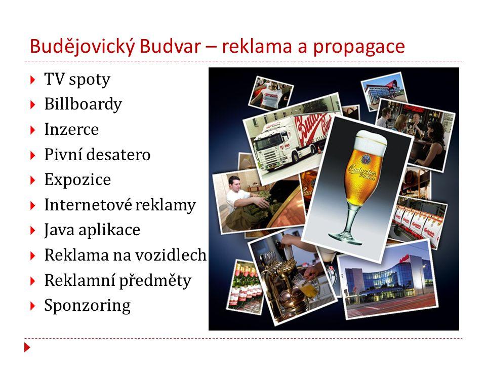 Budějovický Budvar – reklama a propagace  TV spoty  Billboardy  Inzerce  Pivní desatero  Expozice  Internetové reklamy  Java aplikace  Reklama na vozidlech  Reklamní předměty  Sponzoring