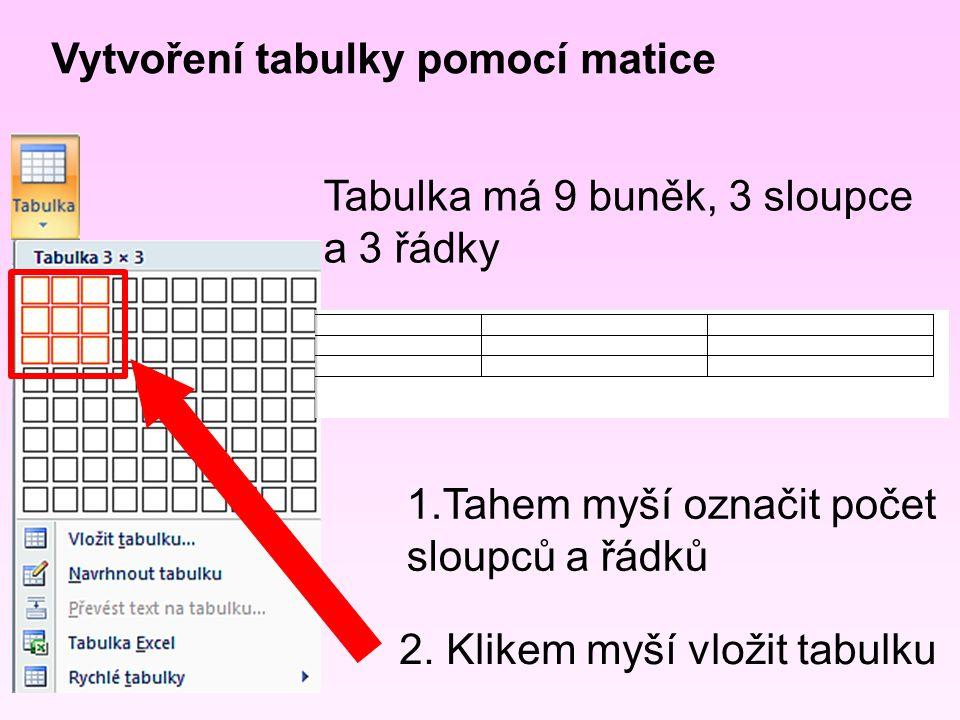 1.Tahem myší označit počet sloupců a řádků 2. Klikem myší vložit tabulku Tabulka má 9 buněk, 3 sloupce a 3 řádky Vytvoření tabulky pomocí matice