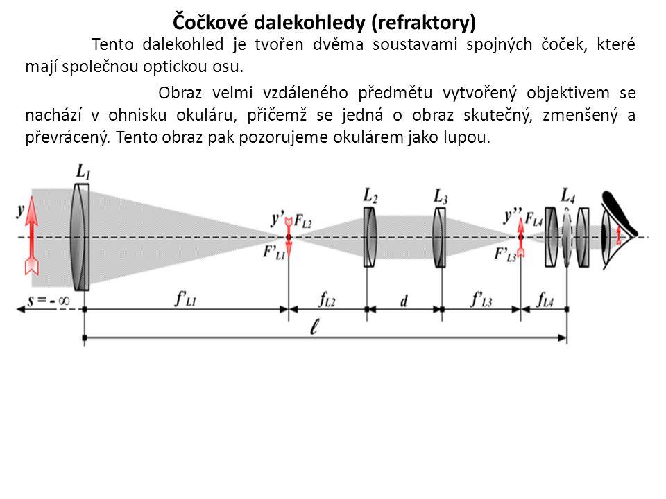 Čočkové dalekohledy (refraktory) Tento dalekohled je tvořen dvěma soustavami spojných čoček, které mají společnou optickou osu. Obraz velmi vzdáleného
