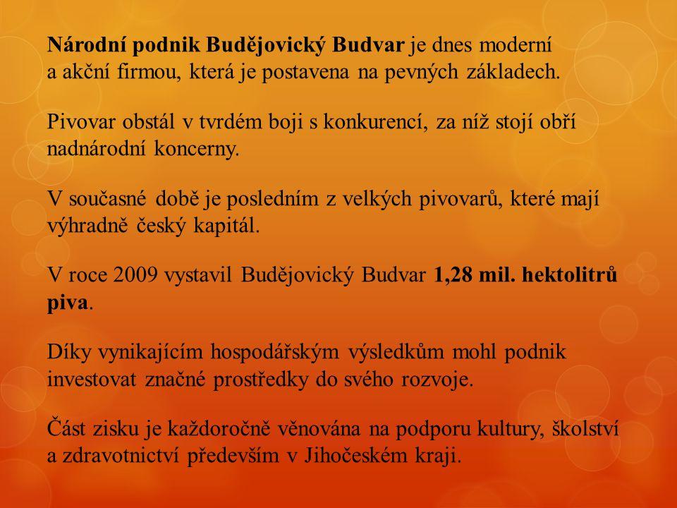 Národní podnik Budějovický Budvar je dnes moderní a akční firmou, která je postavena na pevných základech. Pivovar obstál v tvrdém boji s konkurencí,