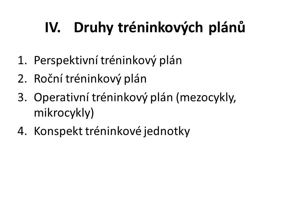 IV.Druhy tréninkových plánů 1.Perspektivní tréninkový plán 2.Roční tréninkový plán 3.Operativní tréninkový plán (mezocykly, mikrocykly) 4.Konspekt tré