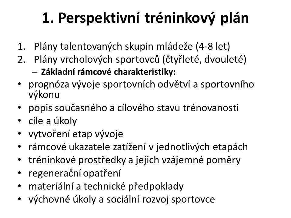 1. Perspektivní tréninkový plán 1.Plány talentovaných skupin mládeže (4-8 let) 2.Plány vrcholových sportovců (čtyřleté, dvouleté) – Základní rámcové c