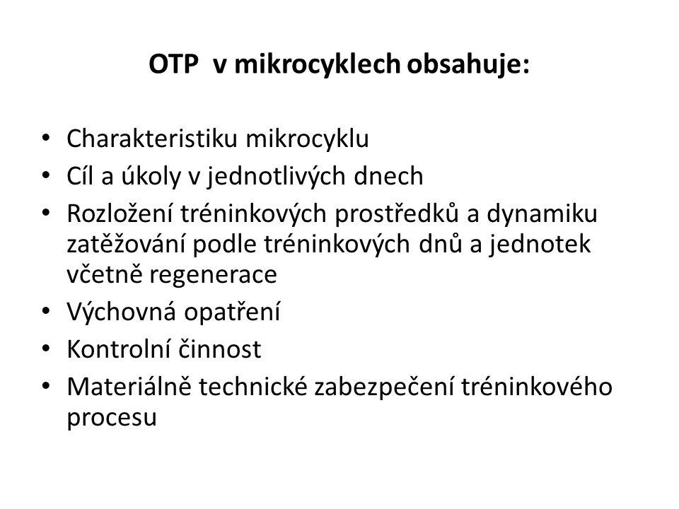 OTP v mikrocyklech obsahuje: Charakteristiku mikrocyklu Cíl a úkoly v jednotlivých dnech Rozložení tréninkových prostředků a dynamiku zatěžování podle