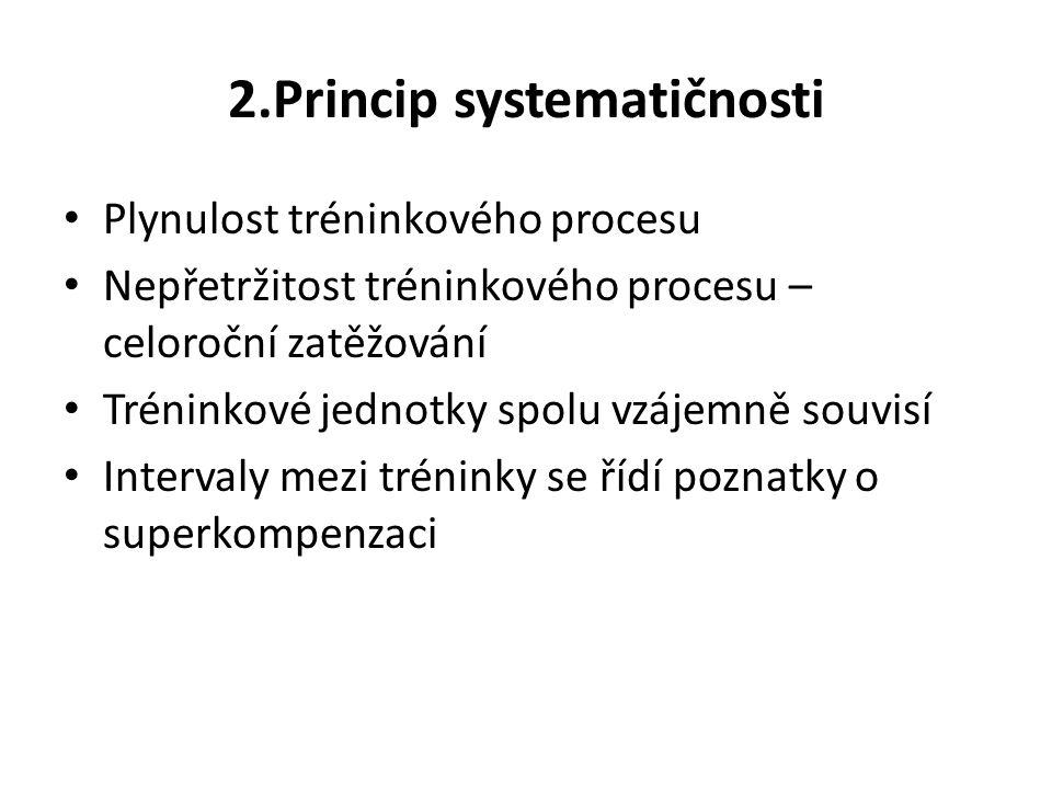 2.Princip systematičnosti Plynulost tréninkového procesu Nepřetržitost tréninkového procesu – celoroční zatěžování Tréninkové jednotky spolu vzájemně