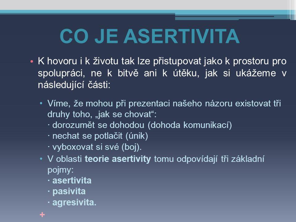ASERTIVNÍ TECHNIKY 1.