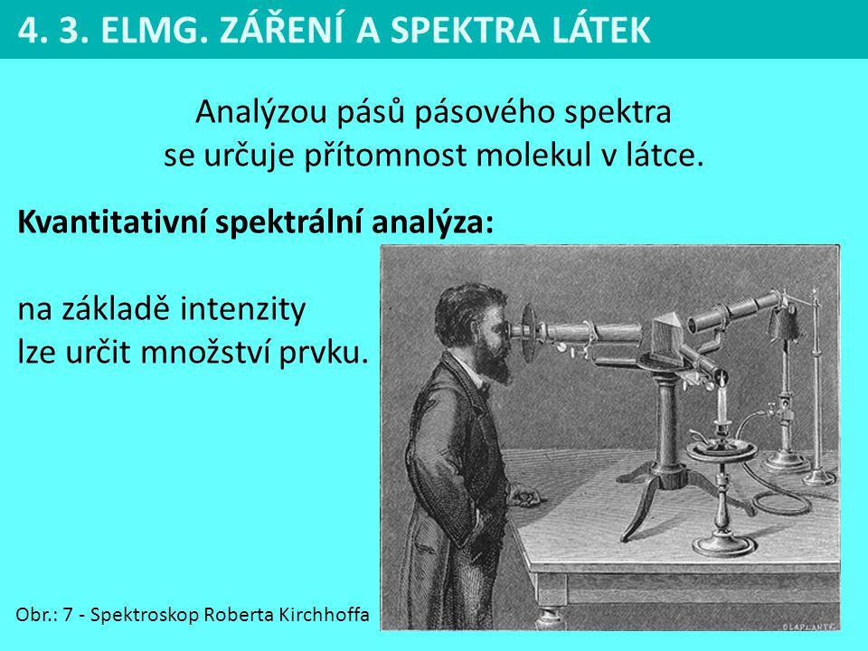 4. 3. ELMG. ZÁŘENÍ A SPEKTRA LÁTEK Analýzou pásů pásového spektra se určuje přítomnost molekul v látce. Kvantitativní spektrální analýza: na základě i