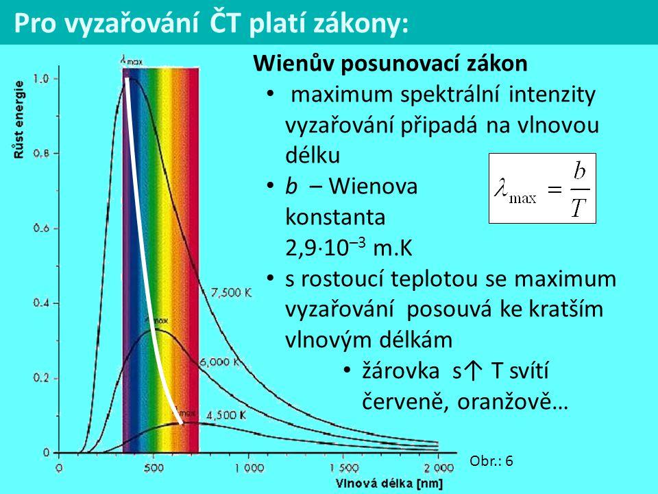 Pro vyzařování ČT platí zákony: Wienův posunovací zákon maximum spektrální intenzity vyzařování připadá na vlnovou délku b – Wienova konstanta 2,9  1
