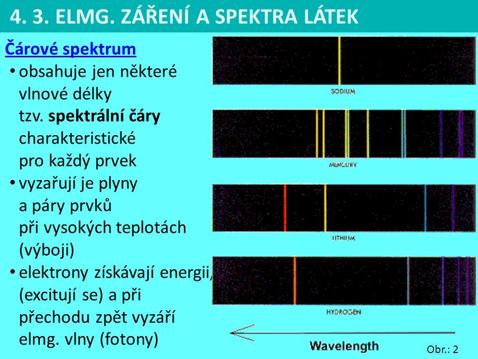 4. 3. ELMG. ZÁŘENÍ A SPEKTRA LÁTEK Čárové spektrum obsahuje jen některé vlnové délky tzv. spektrální čáry charakteristické pro každý prvek vyzařují je