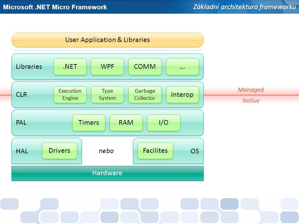 Managed Native Microsoft.NET Micro Framework Základní architektura frameworku Libraries.NET WPF COMM... CLR Execution Engine Type System Garbage Colle