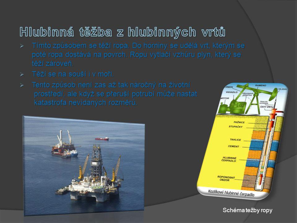 Schéma težby ropy