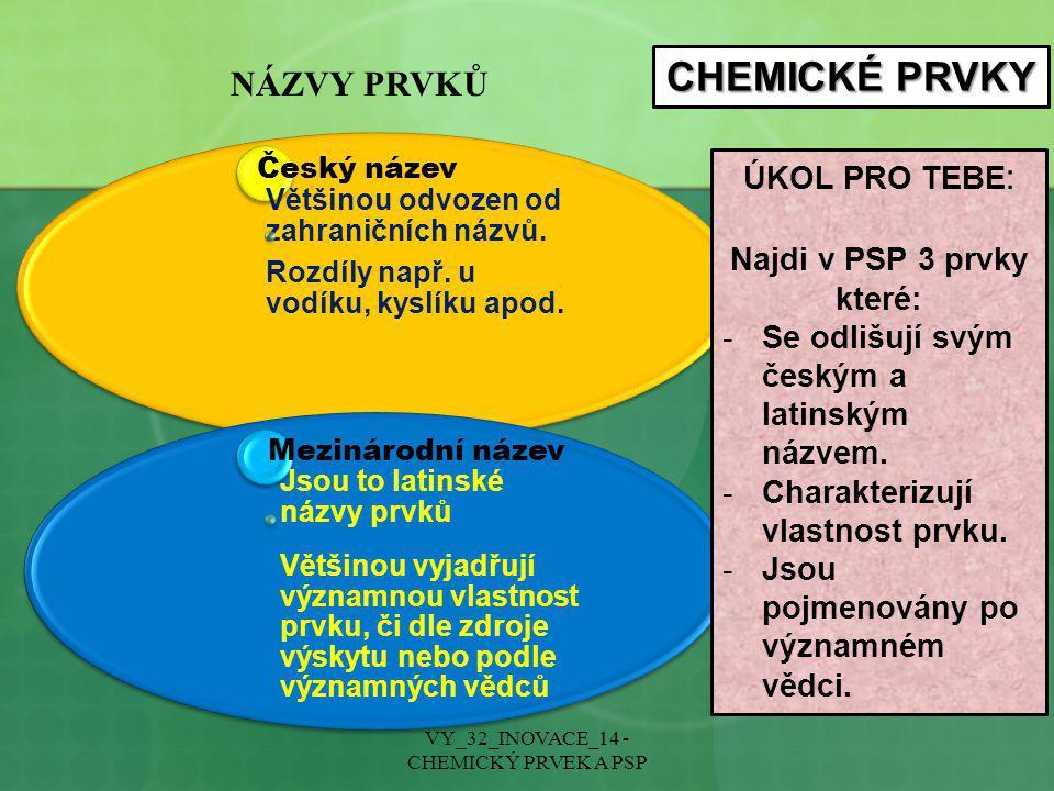 CHEMICKÉ PRVKY Co vše lze určit z chemické značky … Zápis prvku: a)Pokud se značka prvku skládá z jednoho písmene platí, že se píše velkým počátečním písmenem z latinského názvu.