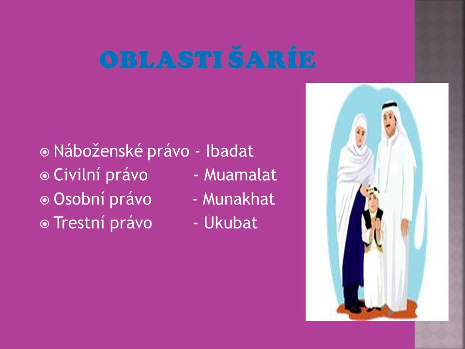  Náboženské právo - Ibadat  Civilní právo - Muamalat  Osobní právo - Munakhat  Trestní právo - Ukubat