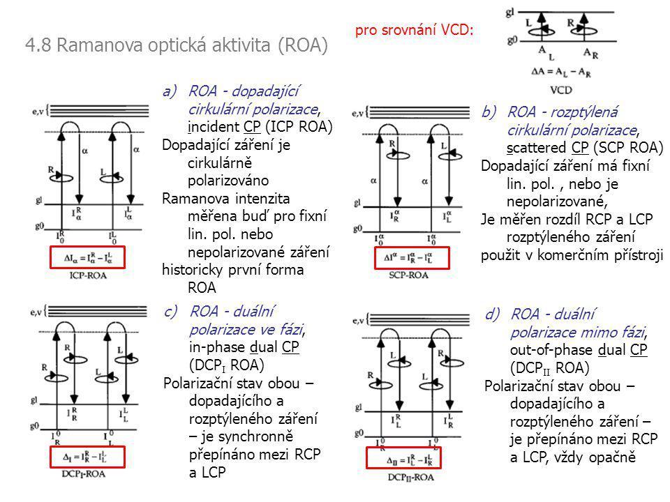 4.8 Ramanova optická aktivita (ROA) a)ROA - dopadající cirkulární polarizace, incident CP (ICP ROA) Dopadající záření je cirkulárně polarizováno Raman