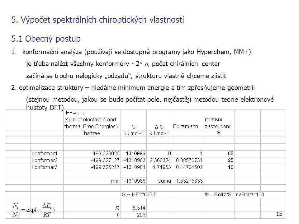 5. Výpočet spektrálních chiroptických vlastností 5.1 Obecný postup 1.konformační analýza (používají se dostupné programy jako Hyperchem, MM+) je třeba