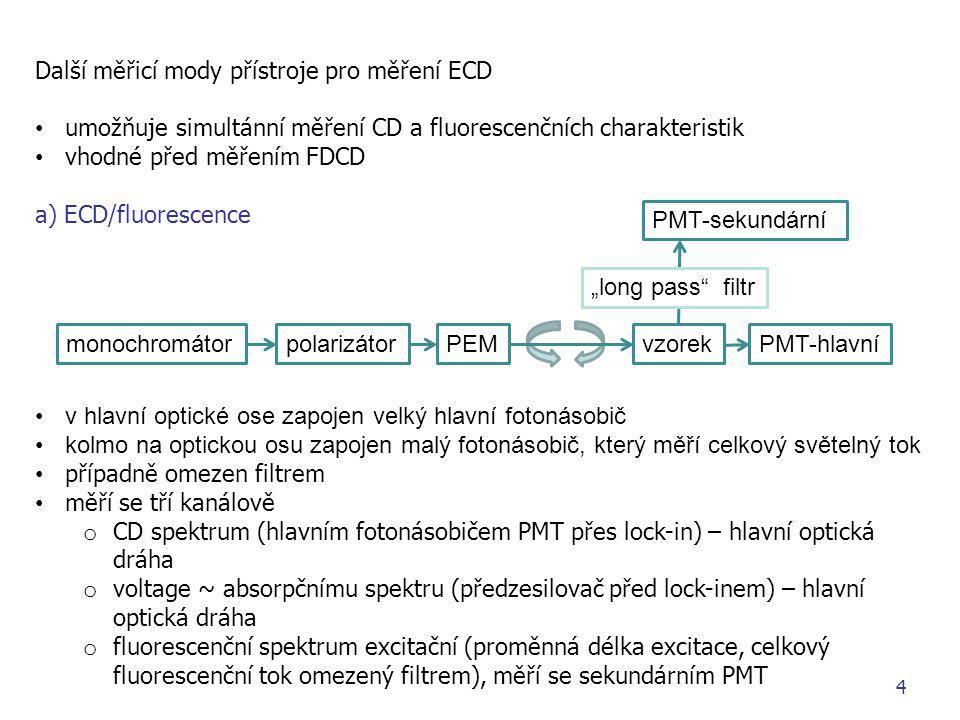Další měřicí mody přístroje pro měření ECD b) ECD/spektrum fluorescence v hlavní optické ose zapojen velký hlavní fotonásobič kolmo na optickou osu zapojen malý monochromátor na něm seshora malý fotonásobič měří se tří kanálově o CD spektrum (hlavním fotonásobičem PMT) o voltage ~ absorpčnímu spektru o fluorescenční spektrum excitační (proměnné délka excitace, nastavitelná vlnová délka emise) nebo jednokanálově o buď excitační fluorescenční spektrum (fixní vlnová délka emise na sekundárním monochromátoru a proměnná vlnová délka excitace na hlavním monochromátoru) o nebo emisní fluorescenční spektrum (fixní vlnová délka excitace na hlavním monochromátoru a proměnná vlnová délka emise na sekundárním monochromátoru) monochromátorpolarizátorPEMvzorekPMT-hlavní PMT-sekundární monochromátor-sekundární CH M 2014 přednáška 55