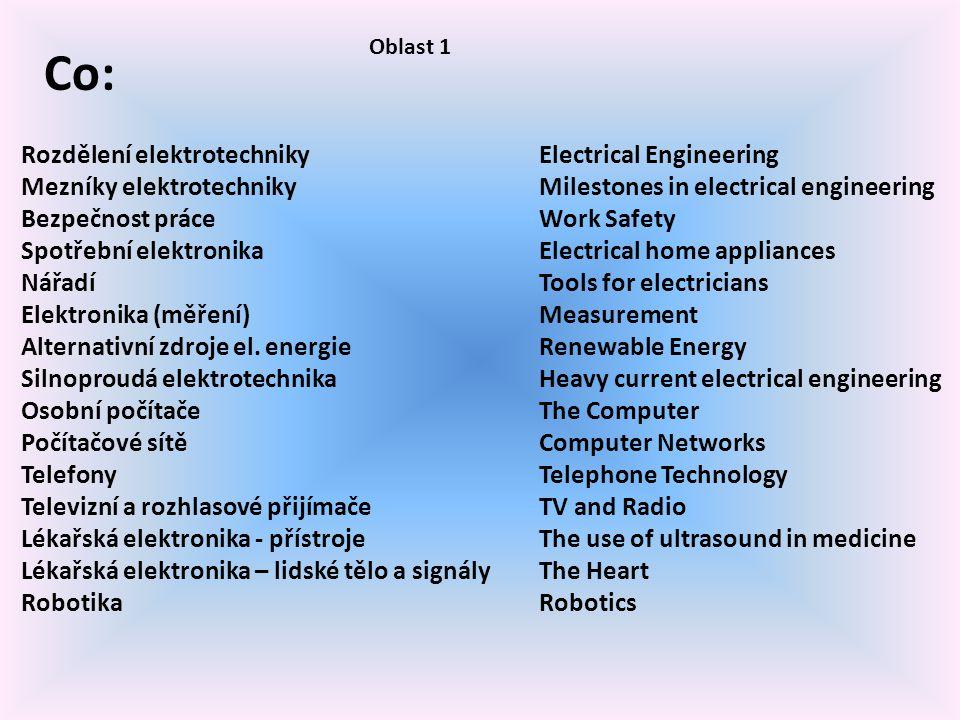 Rozdělení elektrotechniky Mezníky elektrotechniky Bezpečnost práce Spotřební elektronika Nářadí Elektronika (měření) Alternativní zdroje el.