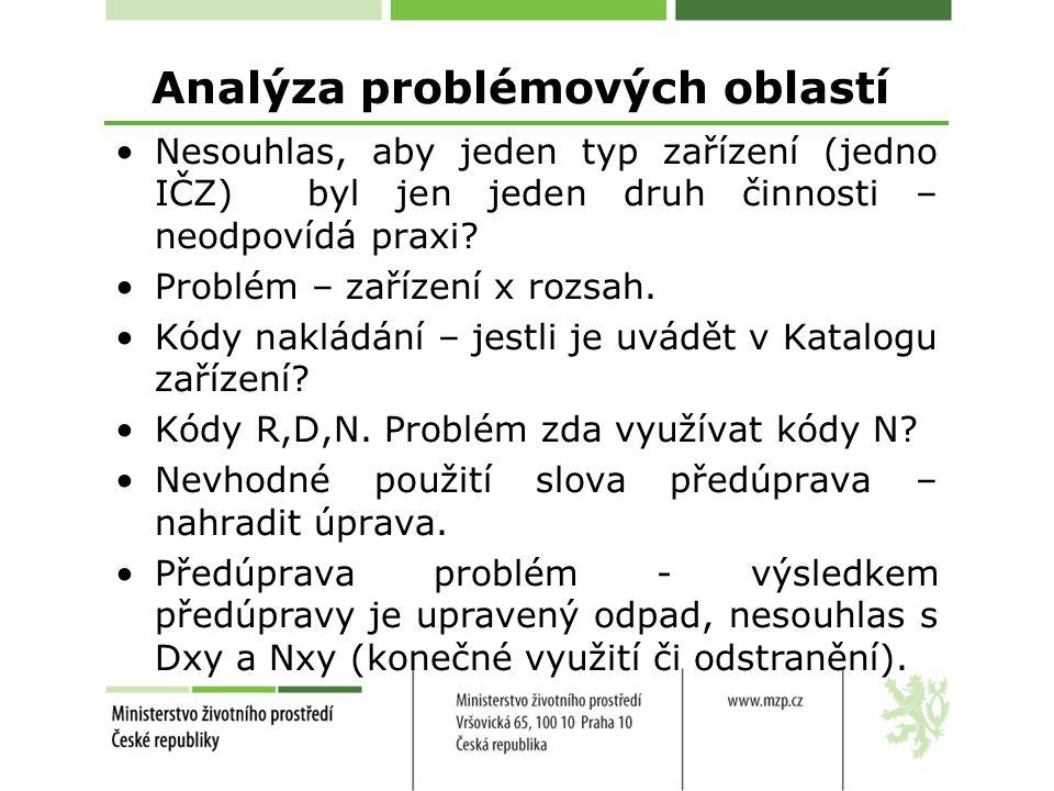 Analýza problémových oblastí Požadavek na použití R12 – např.