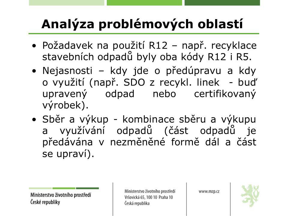 Analýza problémových oblastí Nesouhlas - skládky označovat OO,NO.