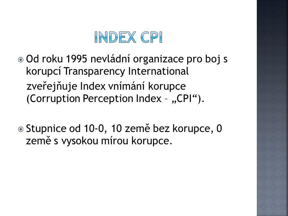 """ Od roku 1995 nevládní organizace pro boj s korupcí Transparency International zveřejňuje Index vnímání korupce (Corruption Perception Index – """"CPI"""")"""