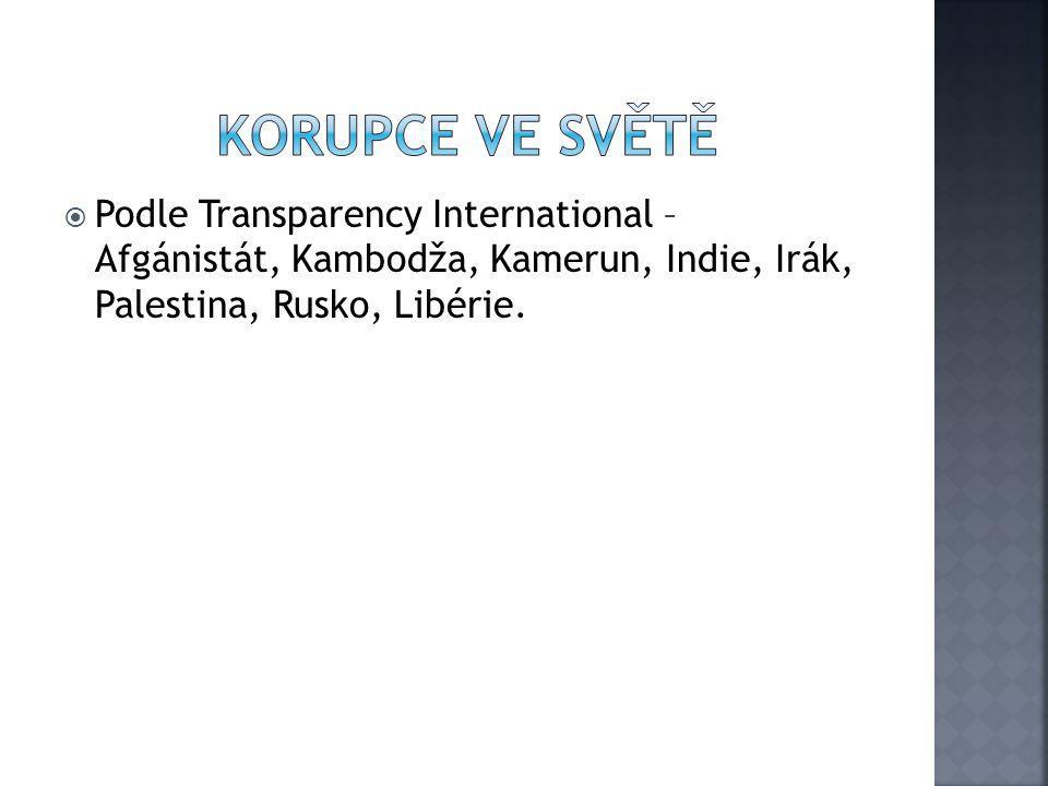  Podle Transparency International – Afgánistát, Kambodža, Kamerun, Indie, Irák, Palestina, Rusko, Libérie.