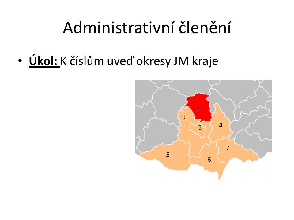 Administrativní členění Úkol: K číslům uveď okresy JM kraje 1 2 7 4 6 5 3
