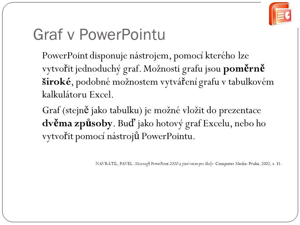 Graf v PowerPointu PowerPoint disponuje nástrojem, pomocí kterého lze vytvo ř it jednoduchý graf.