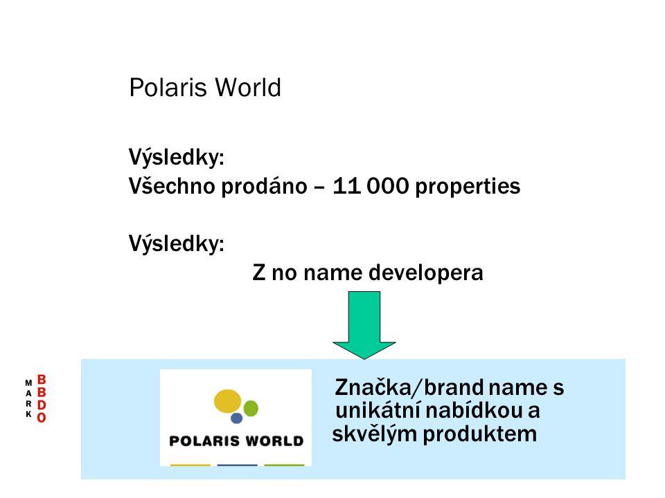 Výsledky: Všechno prodáno – 11 000 properties Výsledky: Z no name developera Značka/brand name s unikátní nabídkou a skvělým produktem