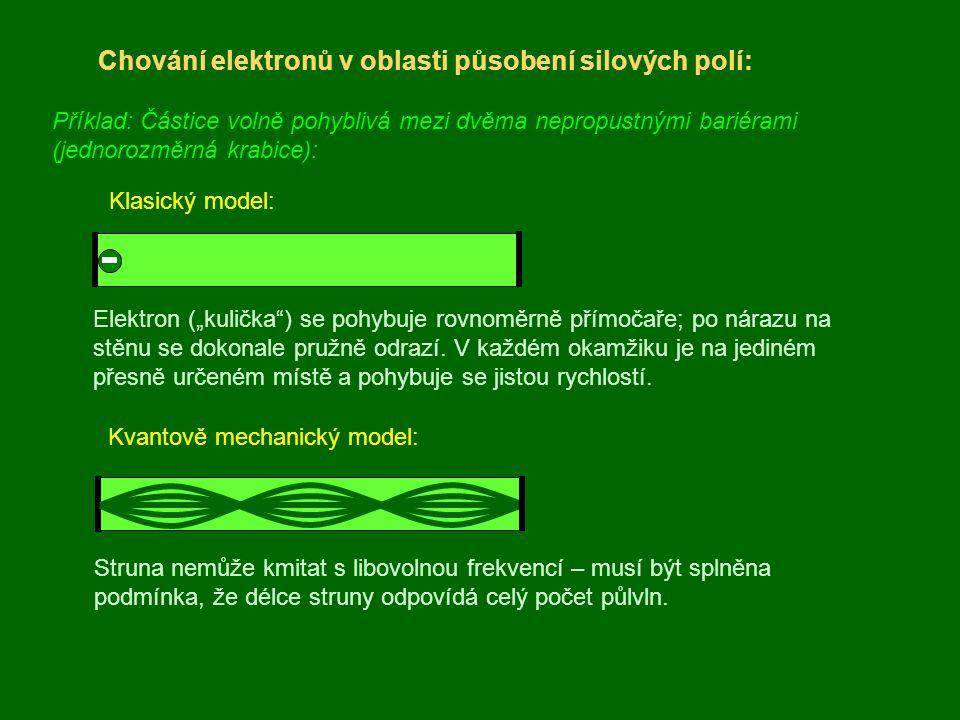 Chování elektronů v oblasti působení silových polí: Příklad: Částice volně pohyblivá mezi dvěma nepropustnými bariérami (jednorozměrná krabice): Klasi