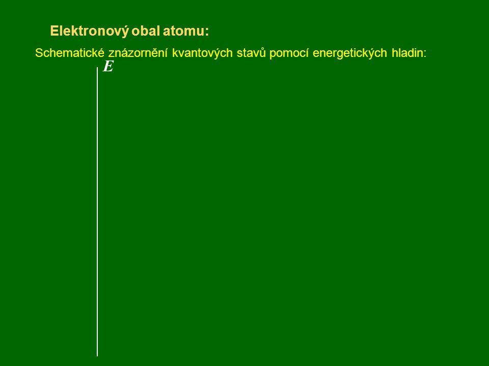 Elektronový obal atomu: Schematické znázornění kvantových stavů pomocí energetických hladin: E