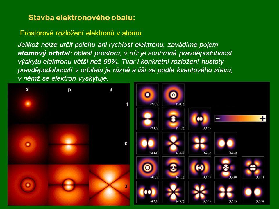 Stavba elektronového obalu: Prostorové rozložení elektronů v atomu Jelikož nelze určit polohu ani rychlost elektronu, zavádíme pojem atomový orbital: