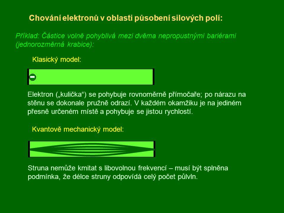 Atom vodíku: E 0 – 13,6 eV...