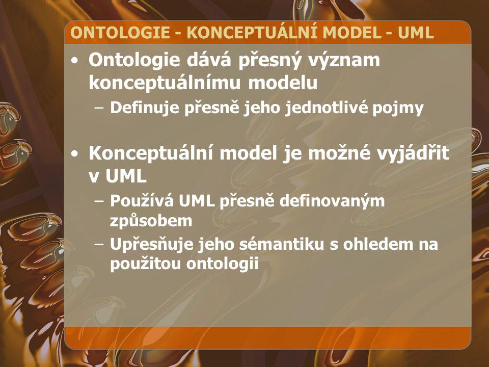 ONTOLOGIE - KONCEPTUÁLNÍ MODEL - UML Ontologie dává přesný význam konceptuálnímu modelu –Definuje přesně jeho jednotlivé pojmy Konceptuální model je m