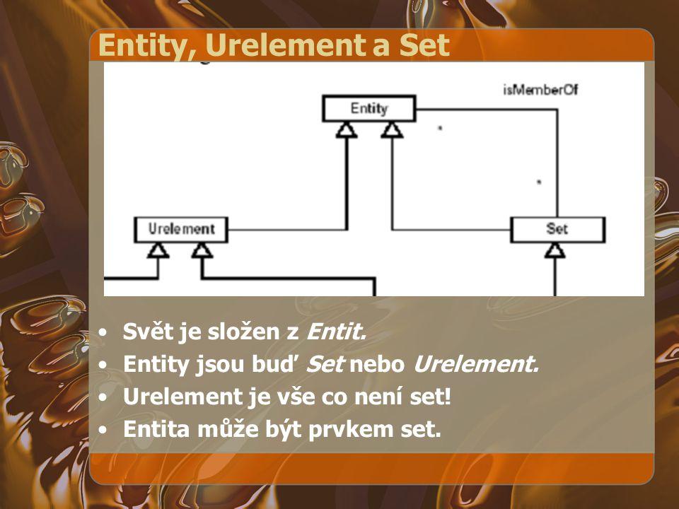 Entity, Urelement a Set Svět je složen z Entit. Entity jsou buď Set nebo Urelement. Urelement je vše co není set! Entita může být prvkem set.