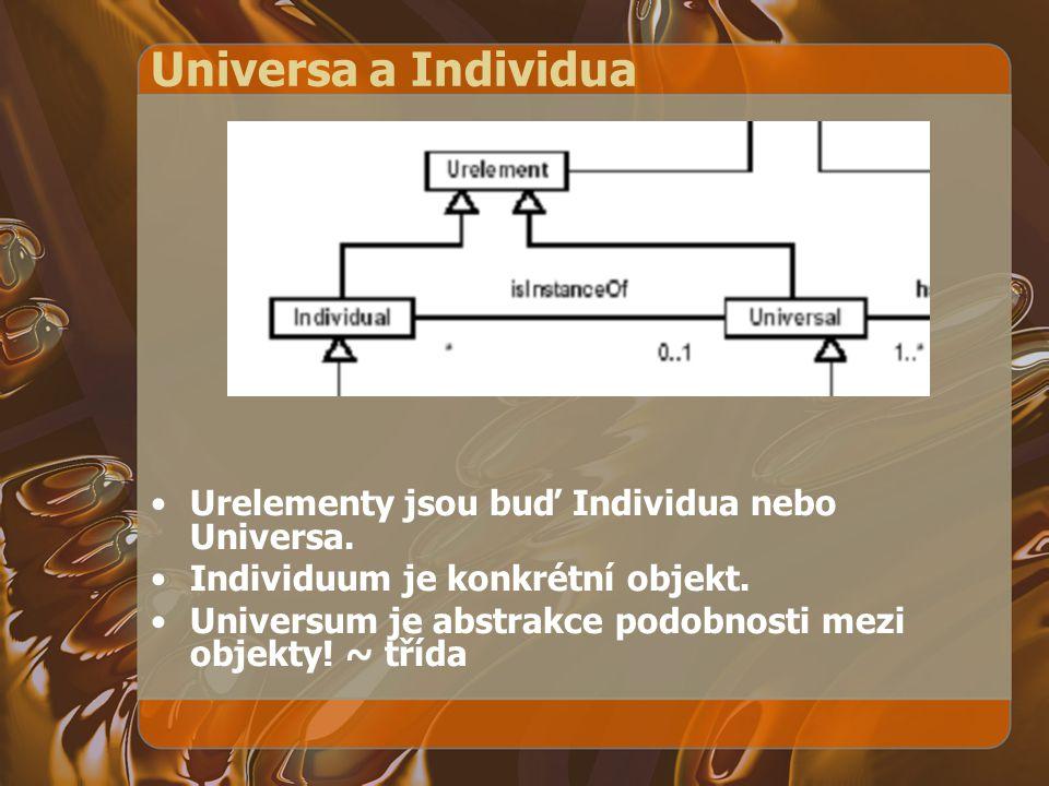 Universa a Individua Urelementy jsou buď Individua nebo Universa. Individuum je konkrétní objekt. Universum je abstrakce podobnosti mezi objekty! ~ tř