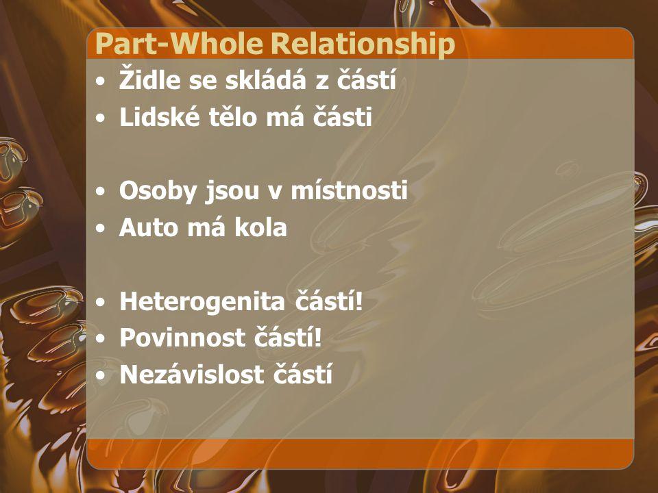 Part-Whole Relationship Židle se skládá z částí Lidské tělo má části Osoby jsou v místnosti Auto má kola Heterogenita částí! Povinnost částí! Nezávisl