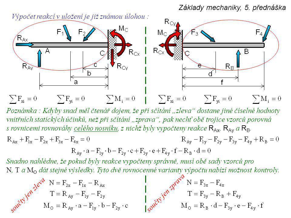 Základy mechaniky, 5.přednáška Při provádění číselných výpočtů zachováváme znaménkovou dohodu.