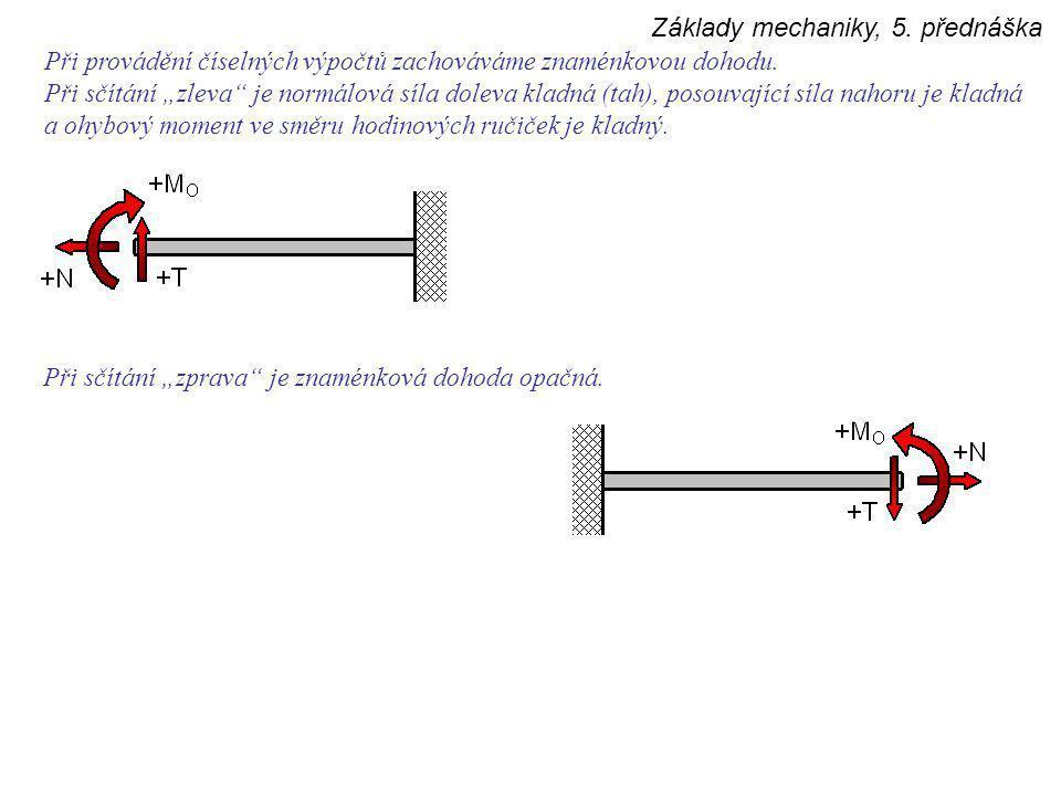 Základy mechaniky, 5.přednáška Výpočet vnitřních statických účinků v jednom místě obvykle nestačí.